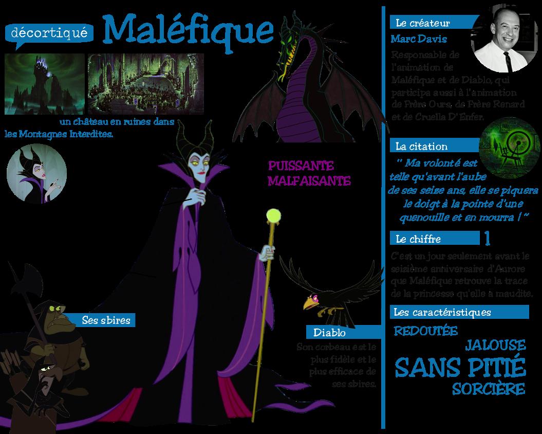 Personnages Disney O Le Méchant Décortiqué Maléfique