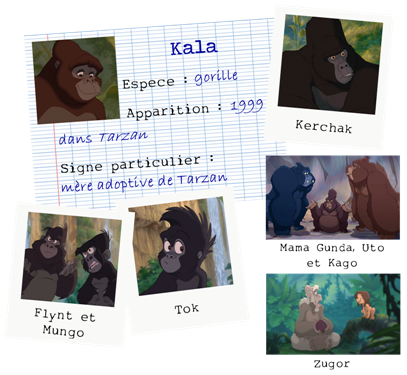 Personnages disney o les singes dans les films d - Le singe d aladdin ...