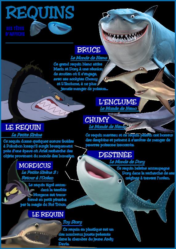 Personnages disney o th me les requins - Requin enclume ...