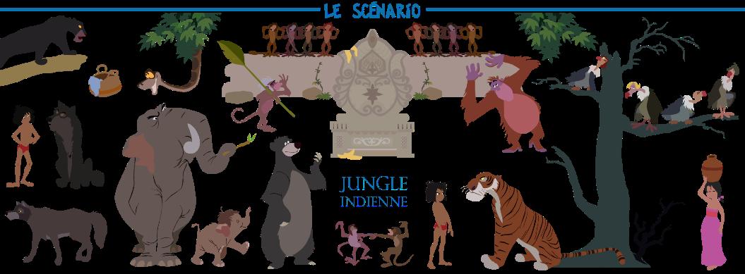 Personnages Disney O Film Le Livre De La Jungle