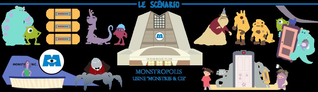 Personnages Disney O Film Monstres Cie